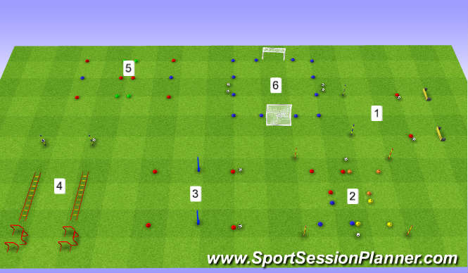 Football/Soccer Session Plan Drill (Colour): Functional Strength