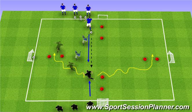 Football/Soccer Session Plan Drill (Colour): Skill Training
