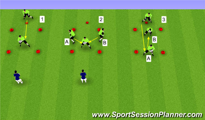 Football/Soccer Session Plan Drill (Colour): Quick feet to hands