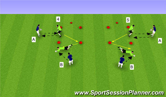 Football/Soccer Session Plan Drill (Colour): Quick feet to collapse