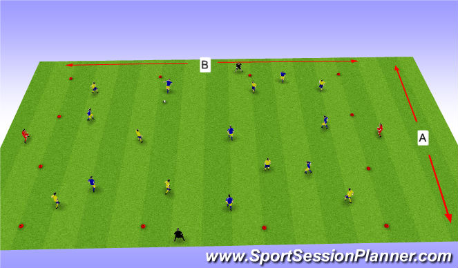 Football/Soccer Session Plan Drill (Colour): Two-Directional Possesion