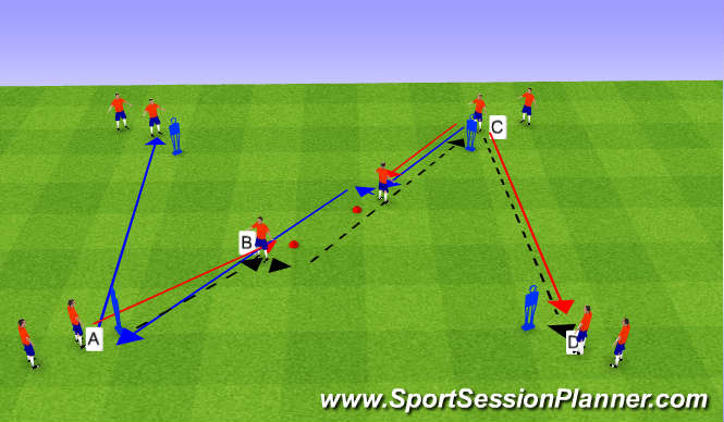 Football/Soccer Session Plan Drill (Colour): Unopposed Passing