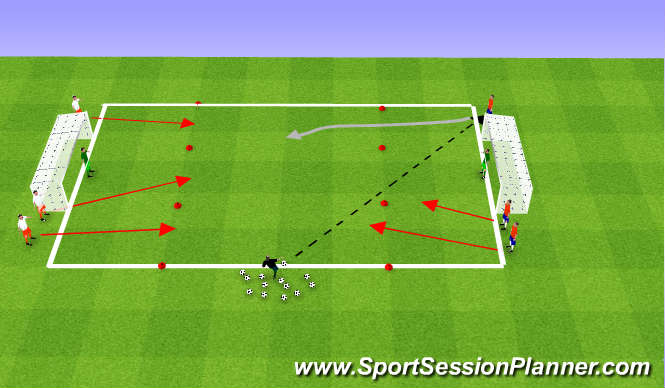 Football/Soccer Session Plan Drill (Colour): 3v3 Continuous Attacking/Defending