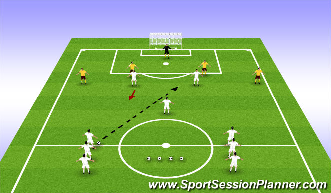 Football/Soccer Session Plan Drill (Colour): Playing off CF's