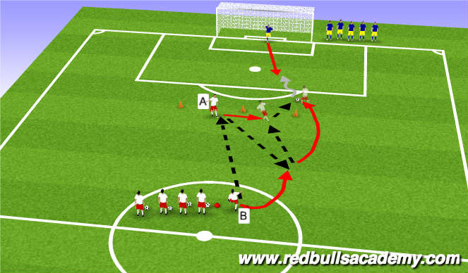 Football/Soccer Session Plan Drill (Colour): Combination Pattern II