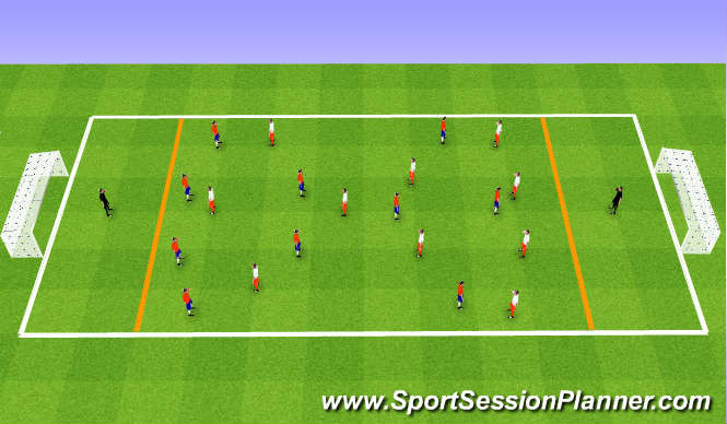 Football/Soccer Session Plan Drill (Colour): Possession into 11v11