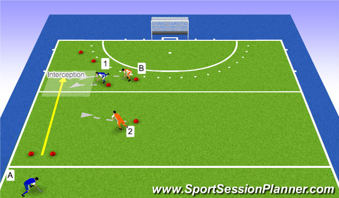 Hockey Session Plan Drill (Colour): Basic Interception