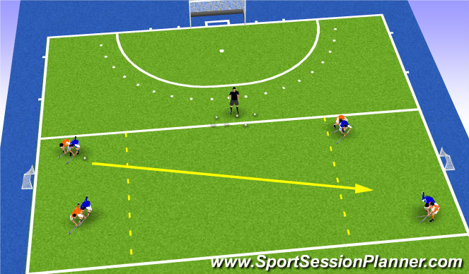 Hockey Session Plan Drill (Colour): 2v2 Interceptions