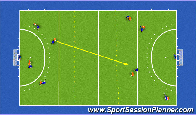 Hockey Session Plan Drill (Colour): 4v4 Interceptions