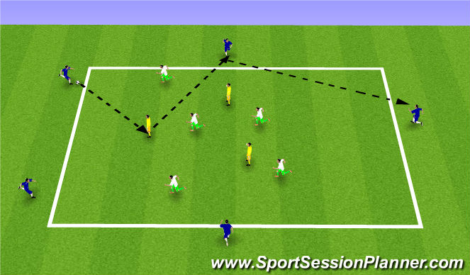Football/Soccer Session Plan Drill (Colour): 6v6+3