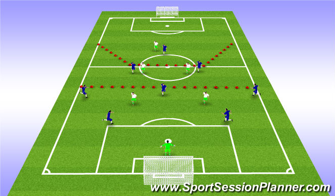 Football/Soccer Session Plan Drill (Colour): POFTB - 3 Lines