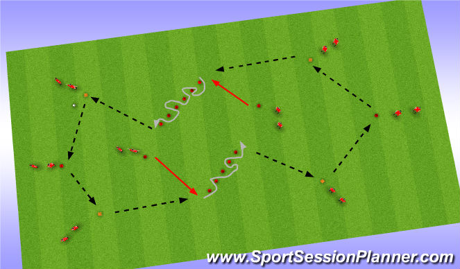 Football/Soccer Session Plan Drill (Colour): Passing Pattern Drill