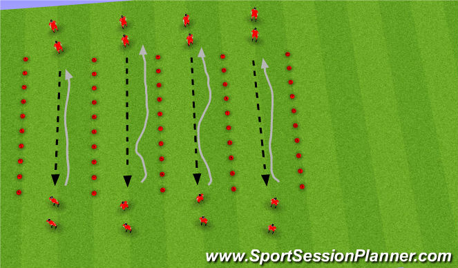 Football/Soccer Session Plan Drill (Colour): 1v1 Close/Defense Skills