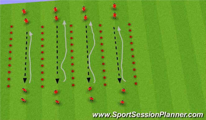 Football/Soccer Session Plan Drill (Colour): 1v1 Close/Defense Skills