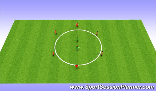 Football/Soccer Session Plan Drill (Colour): Pressure Cover Rondo