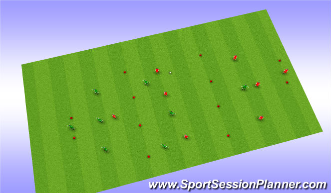 Football/Soccer Session Plan Drill (Colour): 3 zone scrimmage