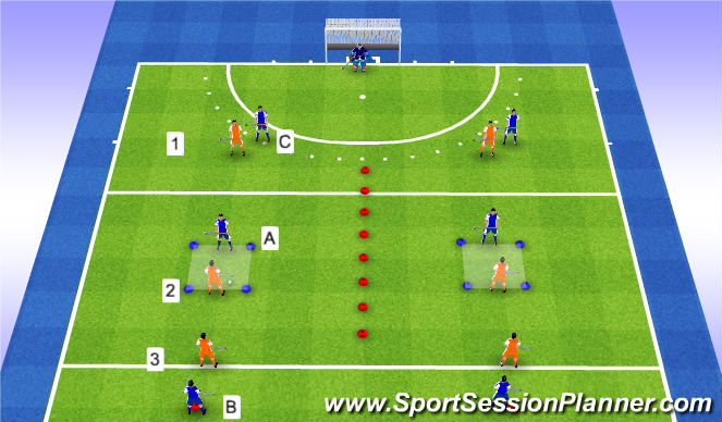 Hockey Session Plan Drill (Colour): Quick free hits