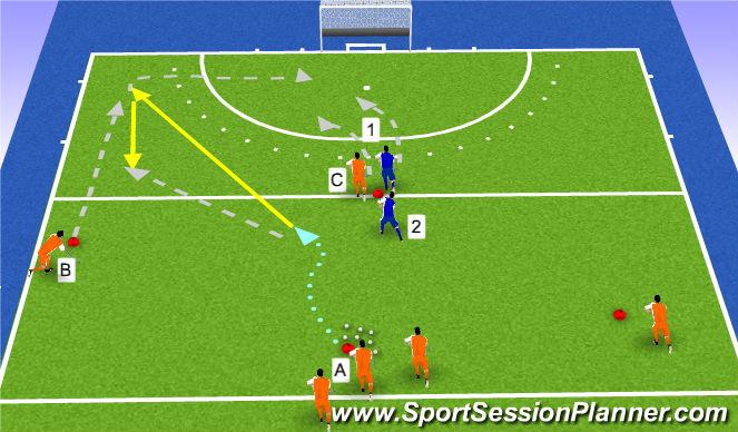 Hockey Session Plan Drill (Colour): 2v2 manmarking