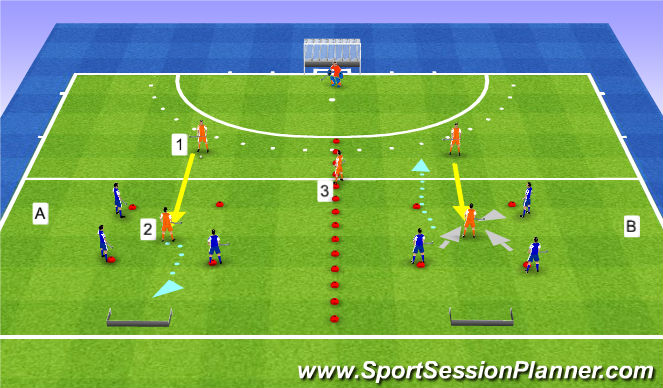 Hockey Session Plan Drill (Colour): Box pressure