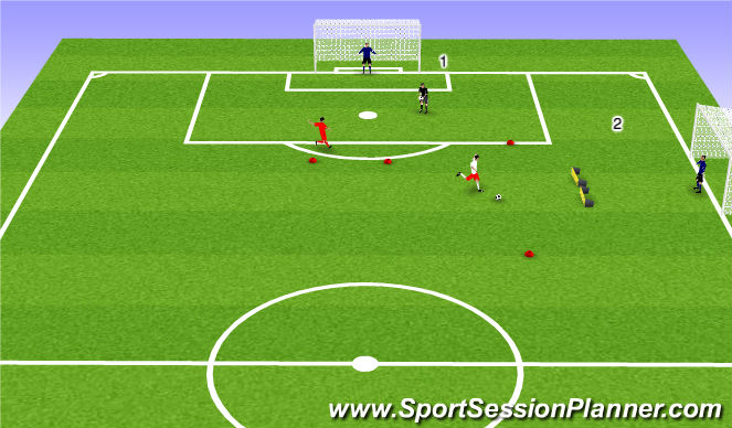Football/Soccer Session Plan Drill (Colour): Volley-Free Kicks