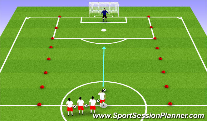 Football/Soccer Session Plan Drill (Colour): Breakaways to goal