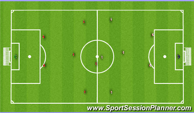 Football/Soccer Session Plan Drill (Colour): 7v7 Small Sided Game