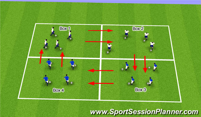 Football/Soccer Session Plan Drill (Colour): Technical boxes