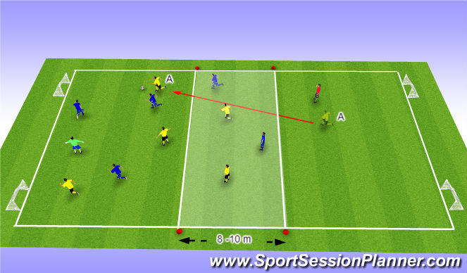 Football/Soccer Session Plan Drill (Colour): Global Intro SSG