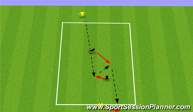 Football/Soccer Session Plan Drill (Colour): 2 player combination with Target players