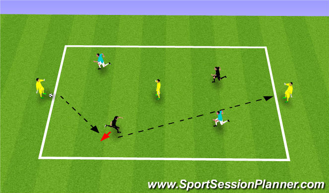 Football/Soccer Session Plan Drill (Colour): 2 v 2 keepaway with 3 neutrals