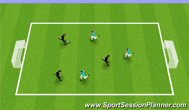 Football/Soccer Session Plan Drill (Colour): 3 v 3 Scrimmage