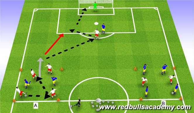 Football/Soccer Session Plan Drill (Colour): 2 v 1