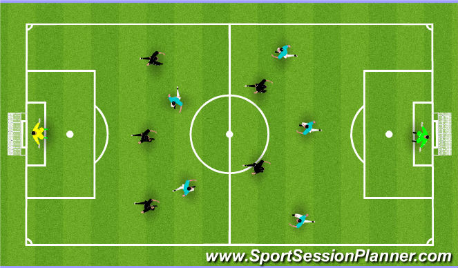 Football/Soccer Session Plan Drill (Colour): Reg 6 v 6 scrimmage