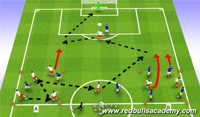 Football/Soccer Session Plan Drill (Colour): 3 v 2