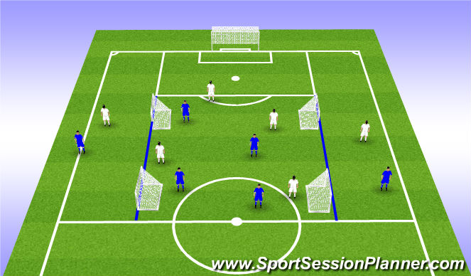 Football/Soccer Session Plan Drill (Colour): 6v6 - Outward Facing Goals