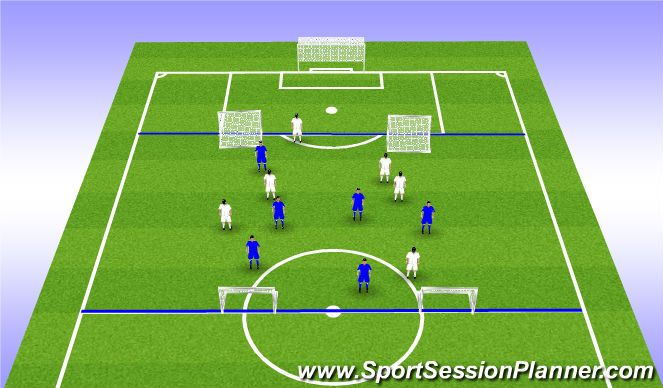 Football/Soccer Session Plan Drill (Colour): 6v6 - Timing of Runs