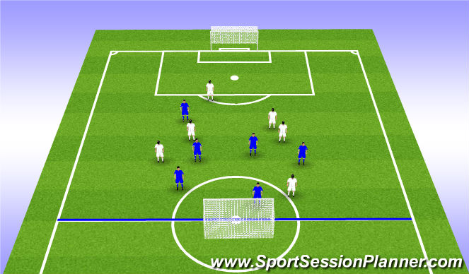 Football/Soccer Session Plan Drill (Colour): 6v6 - Body Shape Game