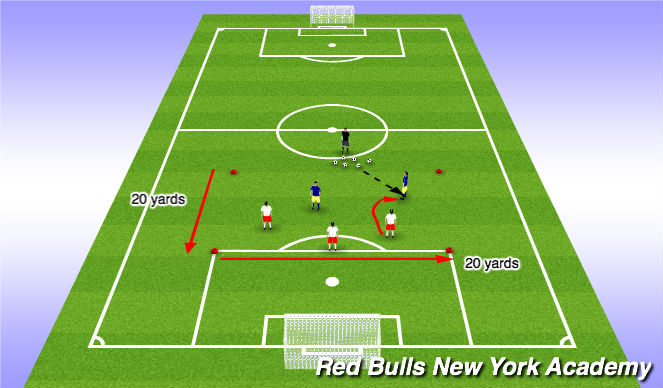 Football/Soccer Session Plan Drill (Colour): Warm-Up:Pressure on the ball