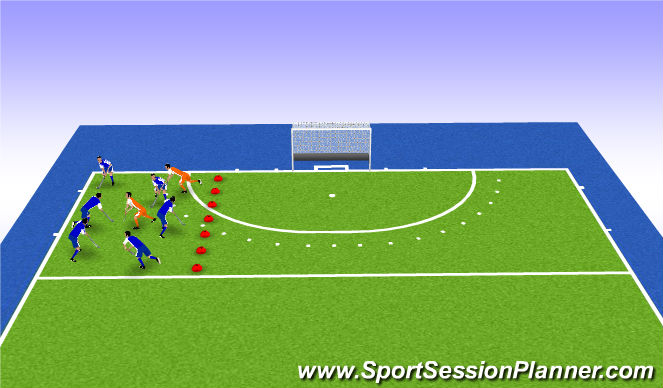 Hockey Session Plan Drill (Colour): 1 or 2 vs all