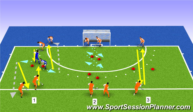 Hockey Session Plan Drill (Colour): basic passing
