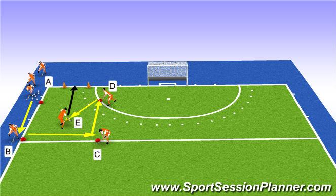 Hockey Session Plan Drill (Colour): passing en scoring