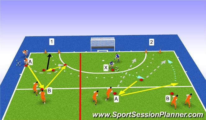 Hockey Session Plan Drill (Colour): duel 1v1 en 2v1