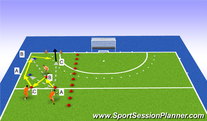 Hockey Session Plan Drill (Colour): dubbele driehoek