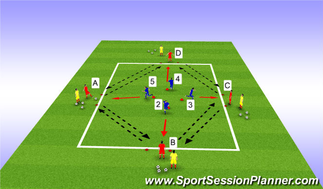 Football/Soccer Session Plan Drill (Colour): Defender Closing Down Attacker