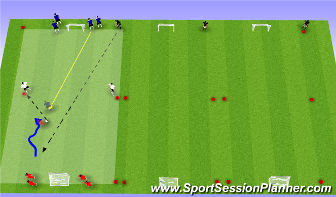 Football/Soccer Session Plan Drill (Colour): 1v1 Plus Neutral  Player