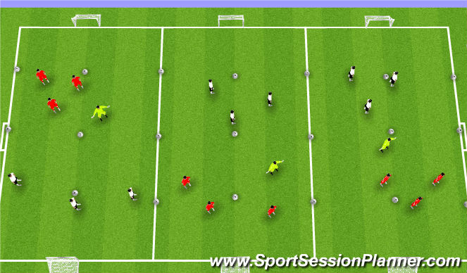 Football/Soccer Session Plan Drill (Colour): 3v3 Plus Neutral Player