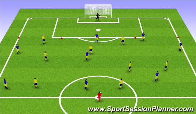 Football/Soccer Session Plan Drill (Colour): Possession into attack.
