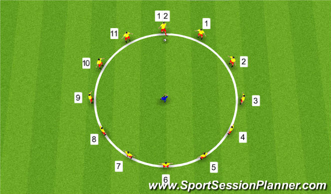 Football/Soccer Session Plan Drill (Colour): Skill Intro 1st Touch