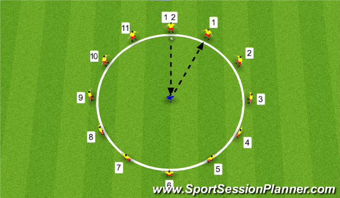 Football/Soccer Session Plan Drill (Colour): Skill Intro - Passing 1 touch