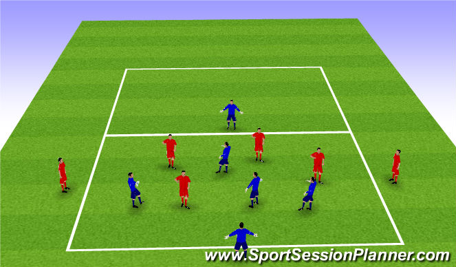 Football/Soccer Session Plan Drill (Colour): Movement off the ball Main